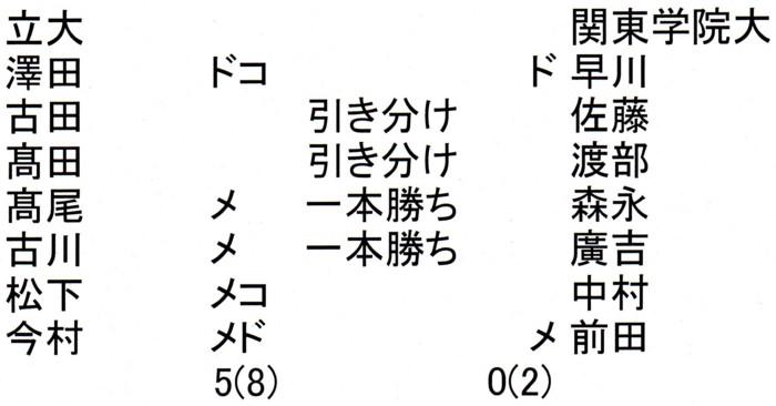 f:id:rikkyosikokai:20151117124336j:image