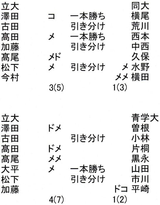 f:id:rikkyosikokai:20151117124340j:image