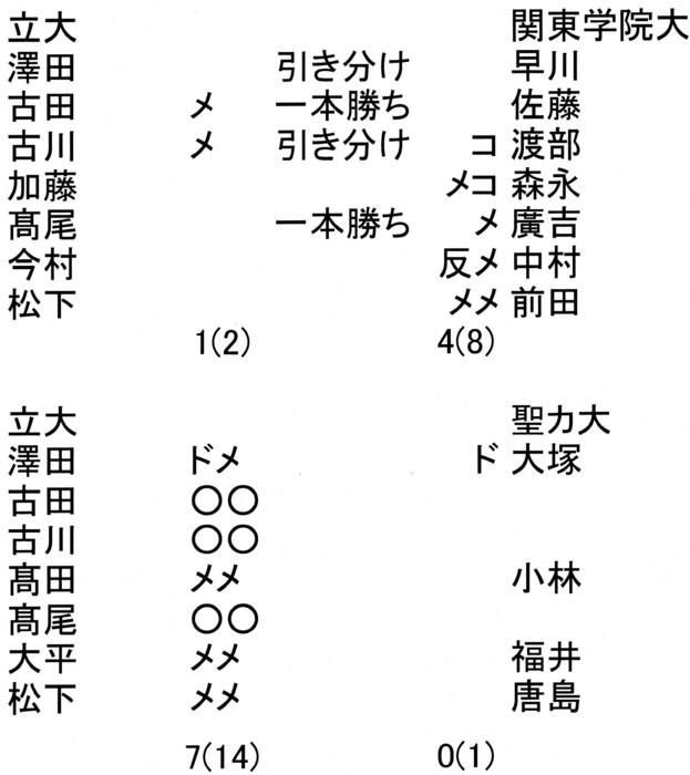 f:id:rikkyosikokai:20151117124346j:image