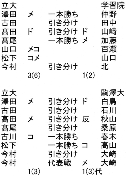 f:id:rikkyosikokai:20151124110348j:image