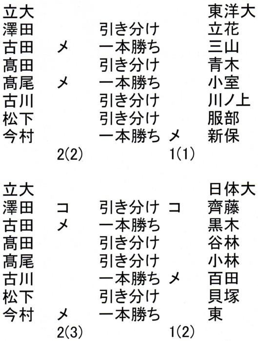 f:id:rikkyosikokai:20151124110353j:image