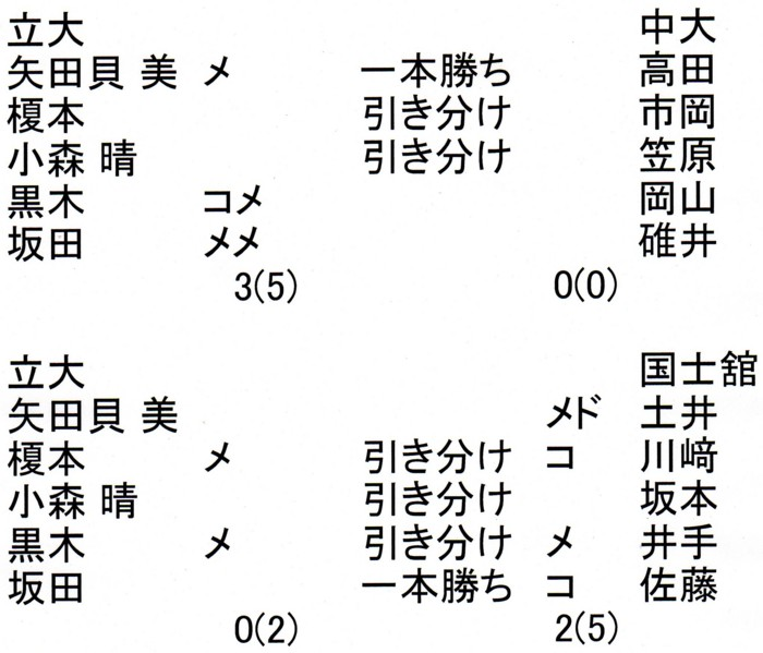 f:id:rikkyosikokai:20151130110045j:image