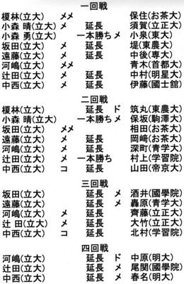 f:id:rikkyosikokai:20160531103935j:image
