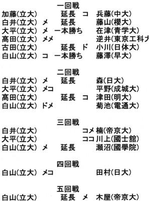 f:id:rikkyosikokai:20160531103943j:image