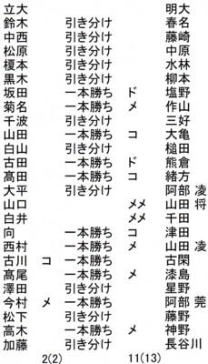 f:id:rikkyosikokai:20160613132116j:image