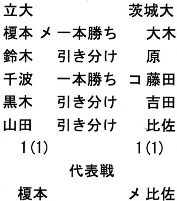 f:id:rikkyosikokai:20160920134801j:image