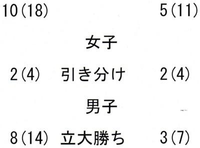 f:id:rikkyosikokai:20160926125315j:image