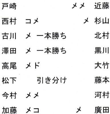 f:id:rikkyosikokai:20160926125317j:image