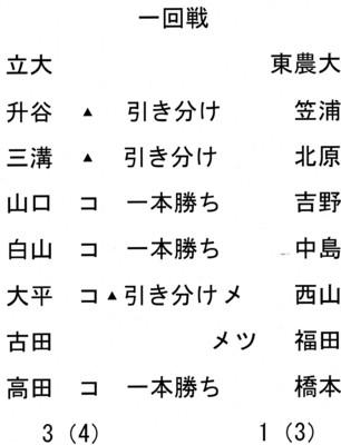f:id:rikkyosikokai:20161214112529j:image