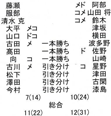 f:id:rikkyosikokai:20170701110802j:image