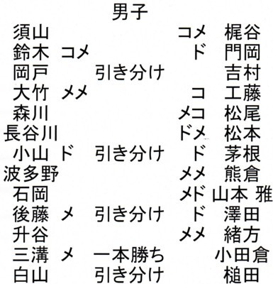 f:id:rikkyosikokai:20170701110810j:image