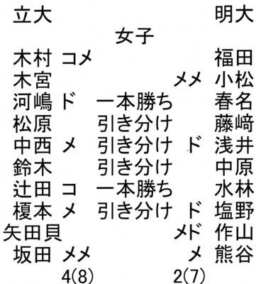 f:id:rikkyosikokai:20170701110816j:image