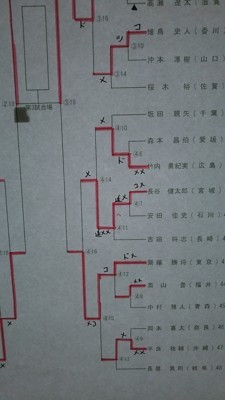 f:id:rikkyosikokai:20170805132529j:image
