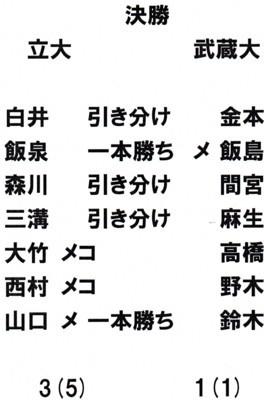 f:id:rikkyosikokai:20170906135422j:image