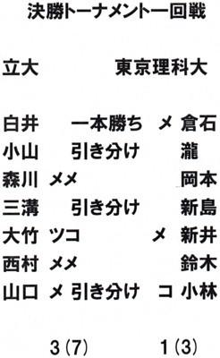 f:id:rikkyosikokai:20170906135436j:image