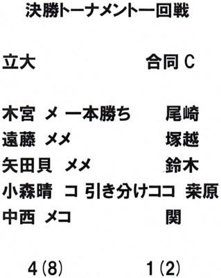 f:id:rikkyosikokai:20170906140040j:image