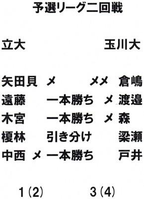 f:id:rikkyosikokai:20170906140047j:image