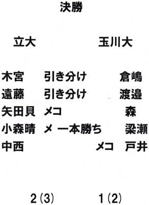 f:id:rikkyosikokai:20170906140902j:image