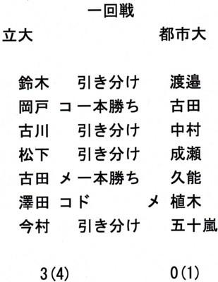 f:id:rikkyosikokai:20170914102437j:image