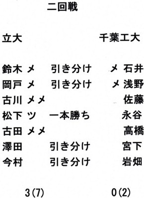 f:id:rikkyosikokai:20170914102441j:image