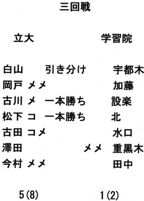 f:id:rikkyosikokai:20170914102445j:image