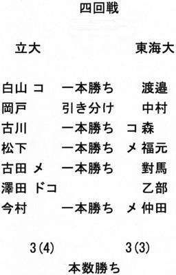 f:id:rikkyosikokai:20170914102451j:image