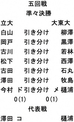 f:id:rikkyosikokai:20170914102501j:image