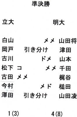 f:id:rikkyosikokai:20170917114029j:image