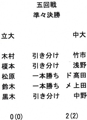 f:id:rikkyosikokai:20170918111314j:image