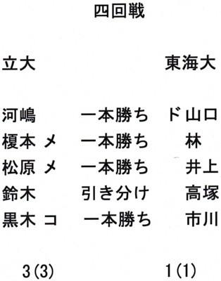f:id:rikkyosikokai:20170918111322j:image