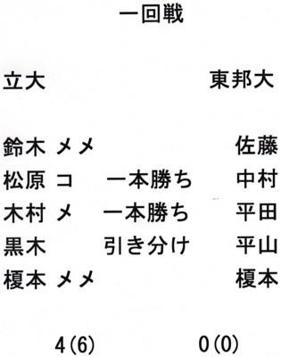f:id:rikkyosikokai:20170918111749j:image