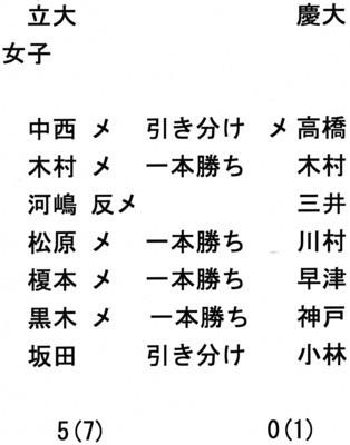 f:id:rikkyosikokai:20170927104700j:image