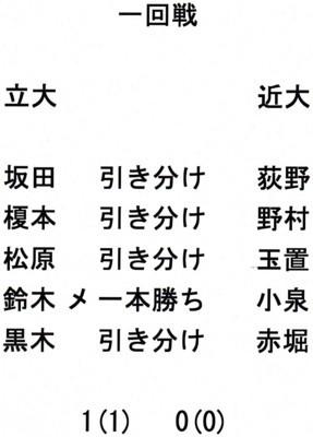 f:id:rikkyosikokai:20171115135726j:image