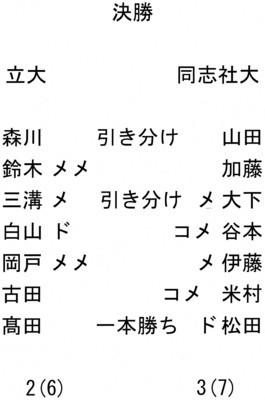 f:id:rikkyosikokai:20171127140707j:image