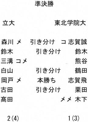 f:id:rikkyosikokai:20171127140721j:image
