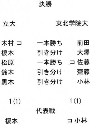 f:id:rikkyosikokai:20171127144133j:image