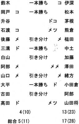 f:id:rikkyosikokai:20180626150704j:image