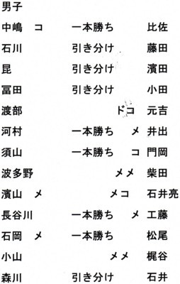 f:id:rikkyosikokai:20180626150710j:image