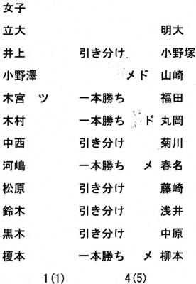 f:id:rikkyosikokai:20180626150717j:image
