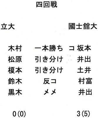 f:id:rikkyosikokai:20180904112144j:image