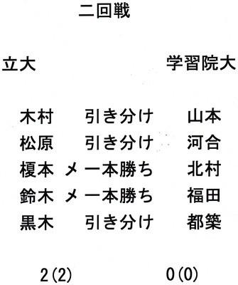 f:id:rikkyosikokai:20180904112153j:image