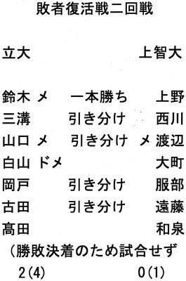 f:id:rikkyosikokai:20180910143114j:image