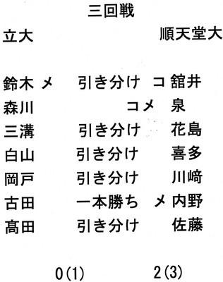 f:id:rikkyosikokai:20180910143121j:image