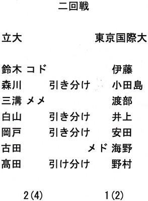 f:id:rikkyosikokai:20180910143124j:image