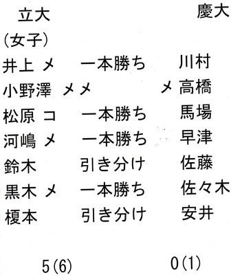 f:id:rikkyosikokai:20180916114117j:image