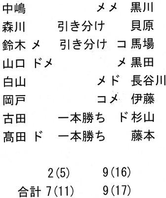 f:id:rikkyosikokai:20180916115021j:image
