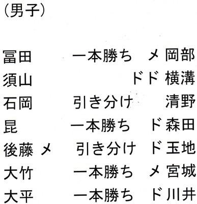 f:id:rikkyosikokai:20180916115024j:image