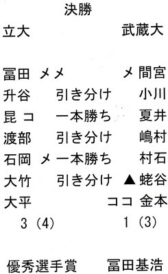 f:id:rikkyosikokai:20181001102746j:image
