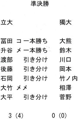 f:id:rikkyosikokai:20181001102751j:image