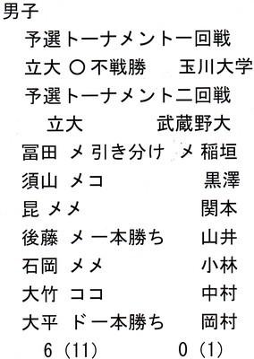 f:id:rikkyosikokai:20181001102759j:image